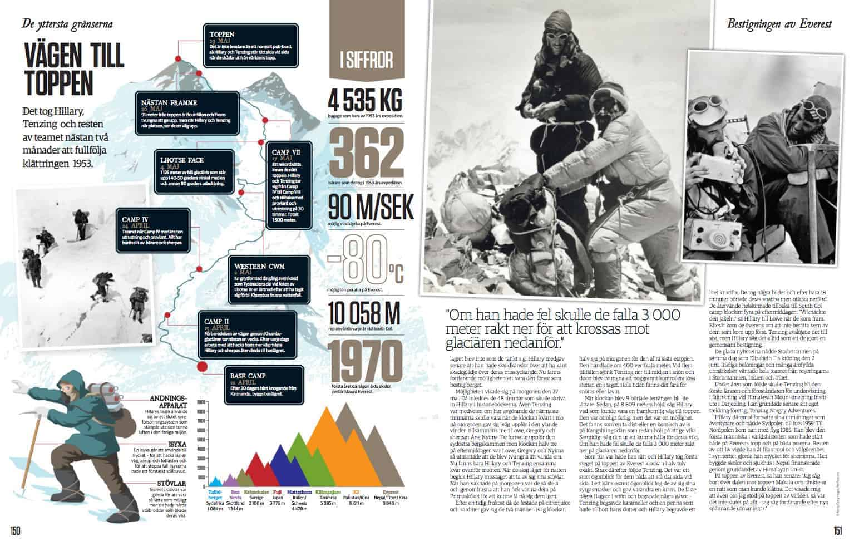 Bestigningen av Everest, uppslag